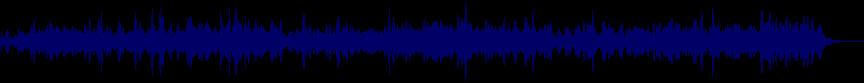 waveform of track #22982