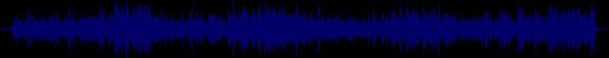 waveform of track #22983