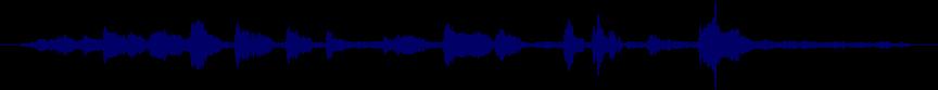 waveform of track #22986