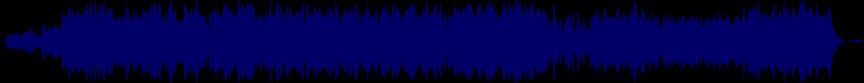 waveform of track #22988