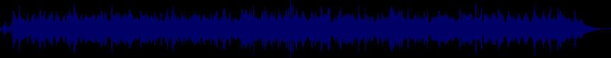 waveform of track #22991