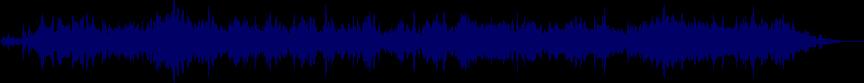 waveform of track #22997