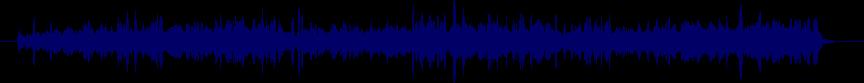 waveform of track #22998