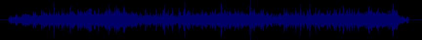 waveform of track #23005