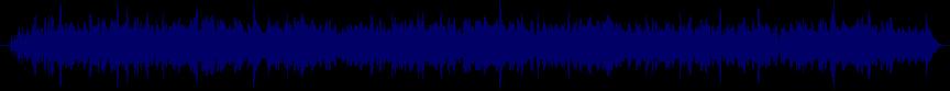 waveform of track #23014
