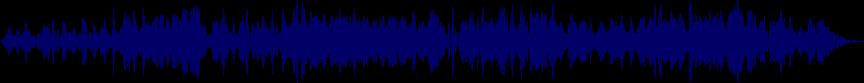 waveform of track #23025