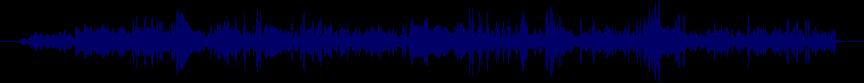 waveform of track #23028