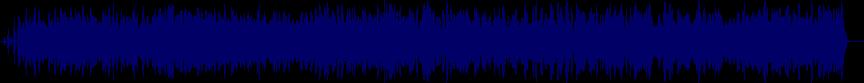 waveform of track #23031