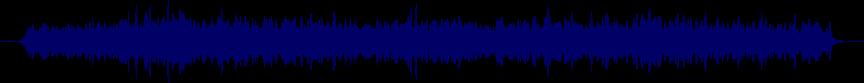 waveform of track #23034