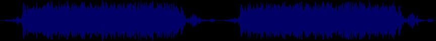waveform of track #23046
