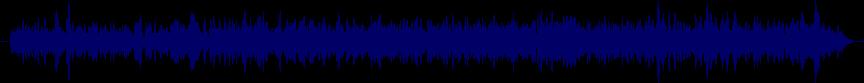 waveform of track #23048