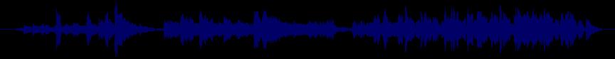 waveform of track #23057