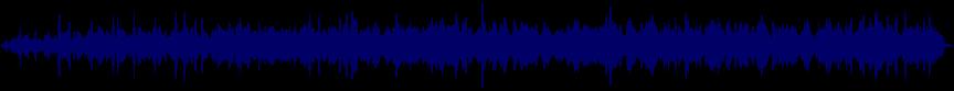 waveform of track #23058