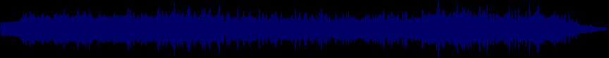 waveform of track #23091
