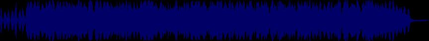 waveform of track #23095
