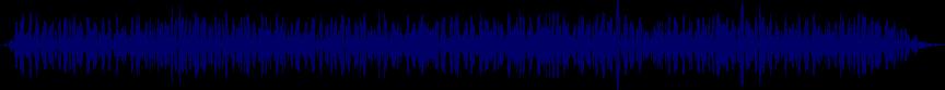 waveform of track #23099