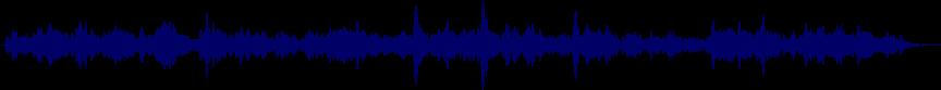 waveform of track #23105