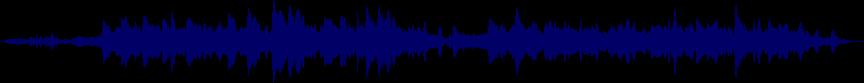 waveform of track #23114