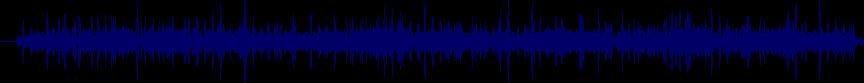 waveform of track #23158