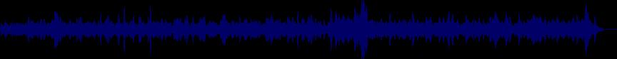 waveform of track #23160