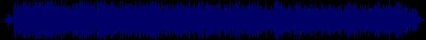 waveform of track #23166