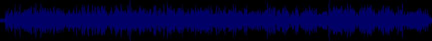 waveform of track #23170