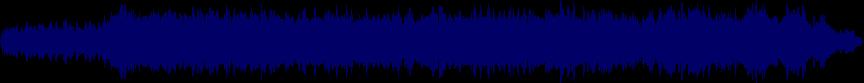 waveform of track #23173
