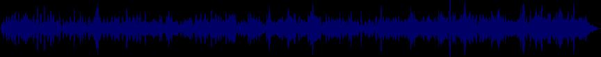 waveform of track #23175