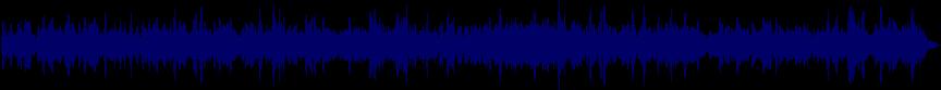 waveform of track #23179