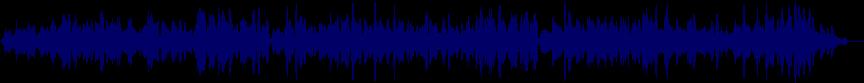 waveform of track #23182