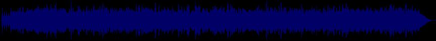 waveform of track #23194