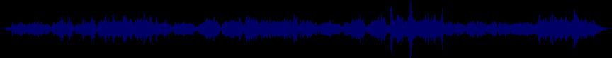 waveform of track #23200