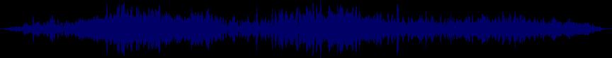 waveform of track #23204