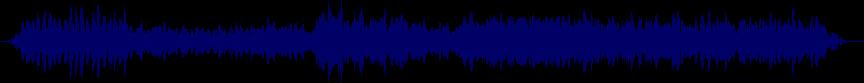 waveform of track #23205