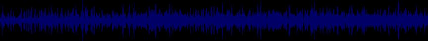 waveform of track #23209