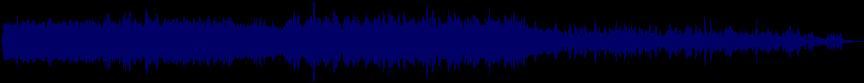 waveform of track #23214