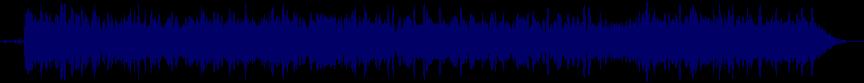 waveform of track #23223