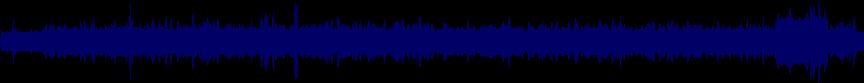 waveform of track #23230
