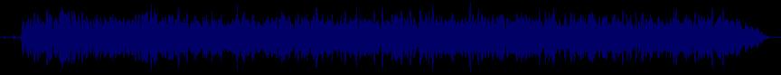 waveform of track #23231