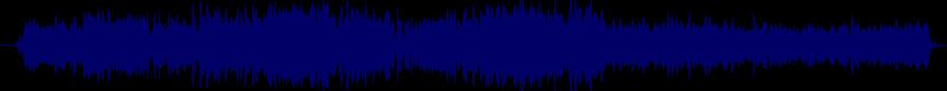 waveform of track #23255