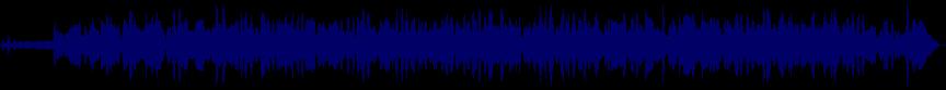 waveform of track #23272