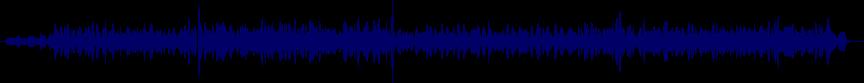 waveform of track #23282
