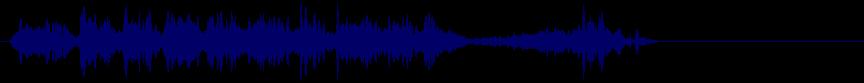 waveform of track #23296