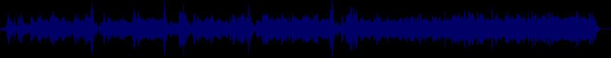waveform of track #23301