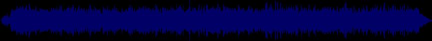 waveform of track #23303