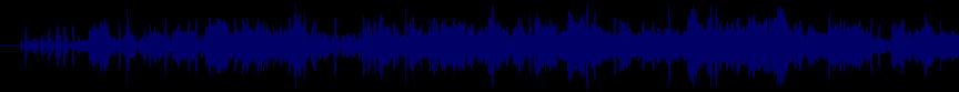waveform of track #23309