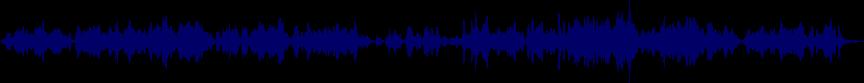 waveform of track #23315