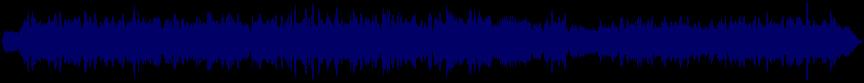 waveform of track #23322