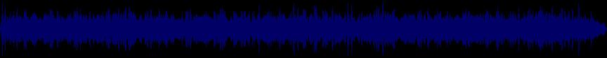 waveform of track #23323