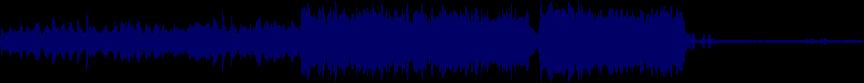 waveform of track #23361